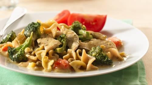 German dinner recipes bettycrocker dijon dill chicken and noodles forumfinder Images